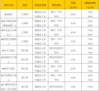 南京航天航空大学全日制自考