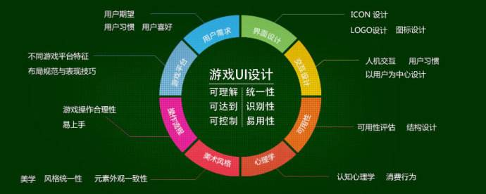 长沙UI设计培训,让我获10k高薪offer