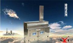 我们如何器挑选一台合适的油烟净化器