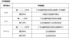 广东金融学院 应用型人才培养计划 2018年招生简章