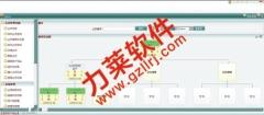 太阳线营销软件,网络版深圳直销系统软件