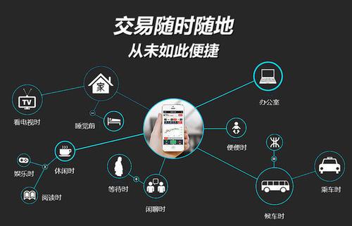 南宁线上配资平台搭建 配资系统开发 配资软件App个性定制